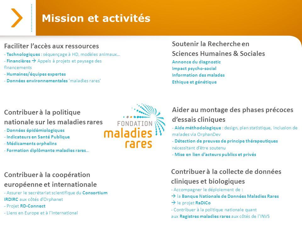 Mission et activitésSoutenir la Recherche en Sciences Humaines & Sociales. Annonce du diagnostic. Impact psycho-social.