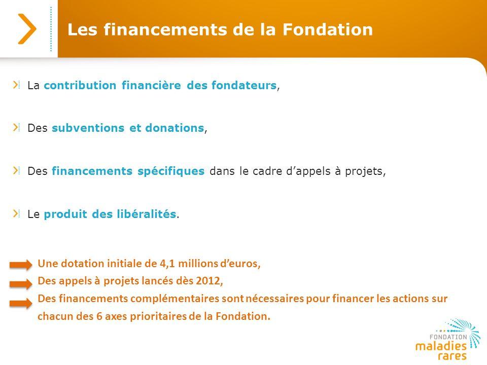 Les financements de la Fondation