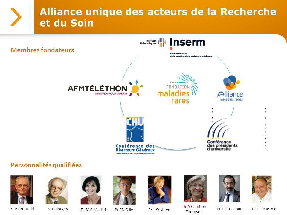 Alliance unique des acteurs de la Recherche et du Soin