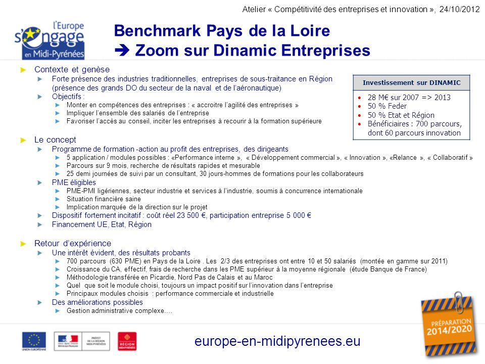 Benchmark Pays de la Loire  Zoom sur Dinamic Entreprises