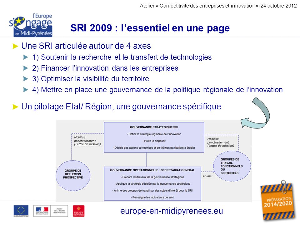 SRI 2009 : l'essentiel en une page
