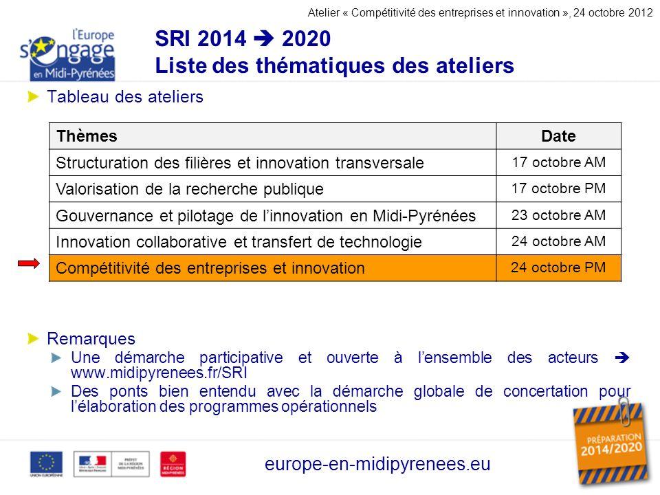 SRI 2014  2020 Liste des thématiques des ateliers