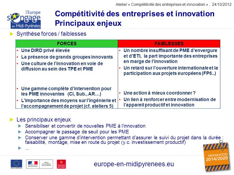 Compétitivité des entreprises et innovation Principaux enjeux