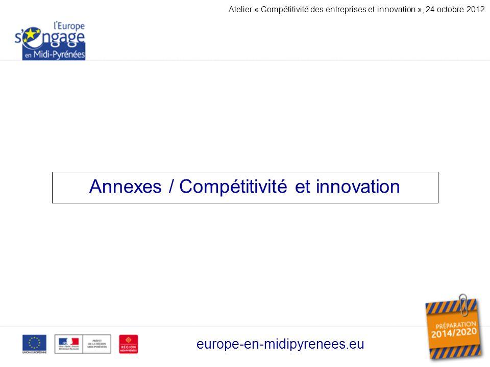 Annexes / Compétitivité et innovation