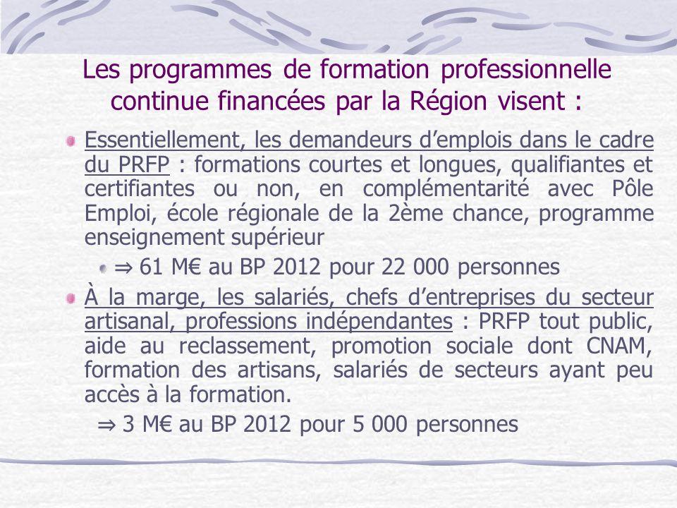 Les programmes de formation professionnelle continue financées par la Région visent :