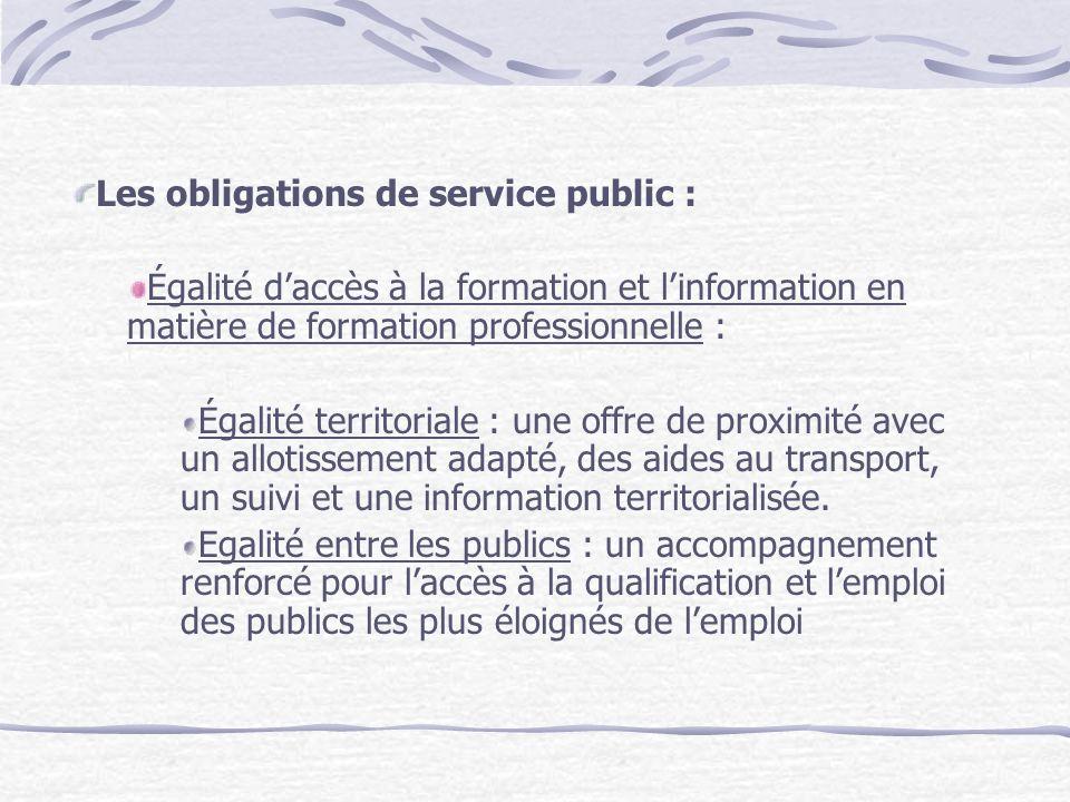 Les obligations de service public :