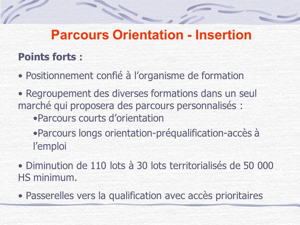 Parcours Orientation - Insertion