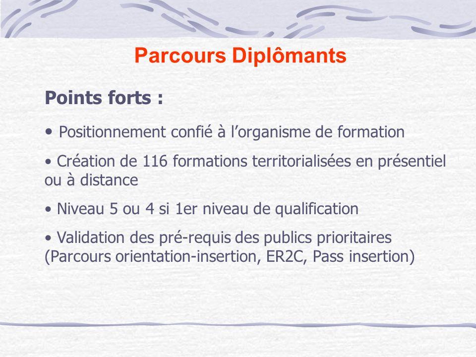Parcours Diplômants Points forts :