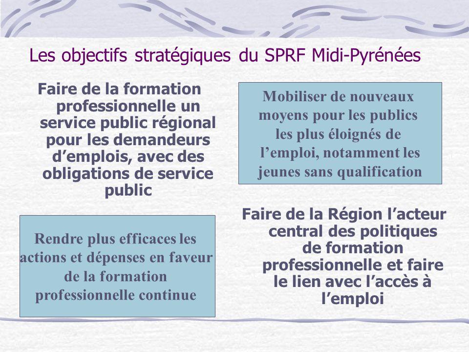Les objectifs stratégiques du SPRF Midi-Pyrénées