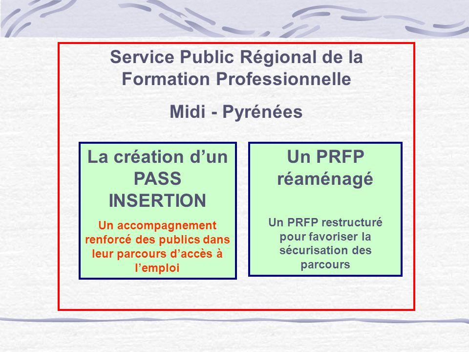 Service Public Régional de la Formation Professionnelle