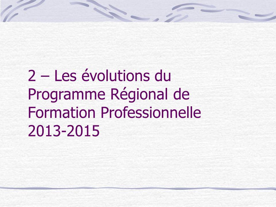 2 – Les évolutions du Programme Régional de Formation Professionnelle 2013-2015