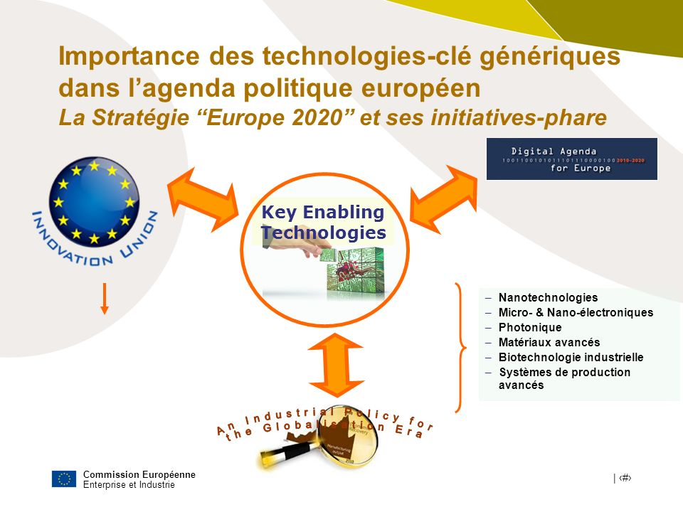 Key Enabling Technologies