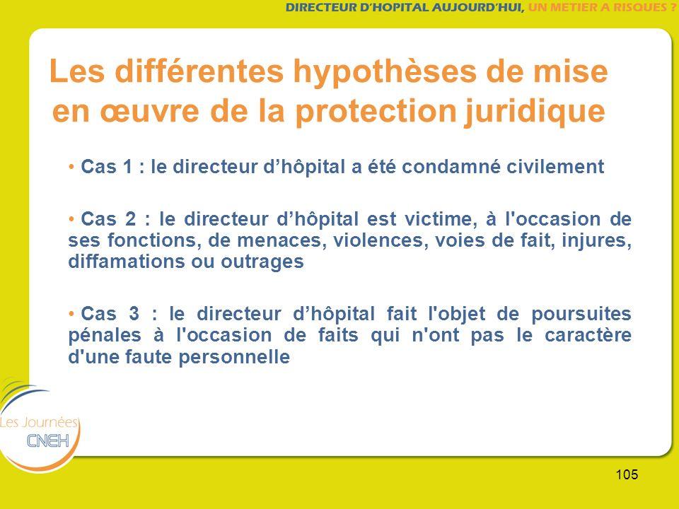 Les différentes hypothèses de mise en œuvre de la protection juridique