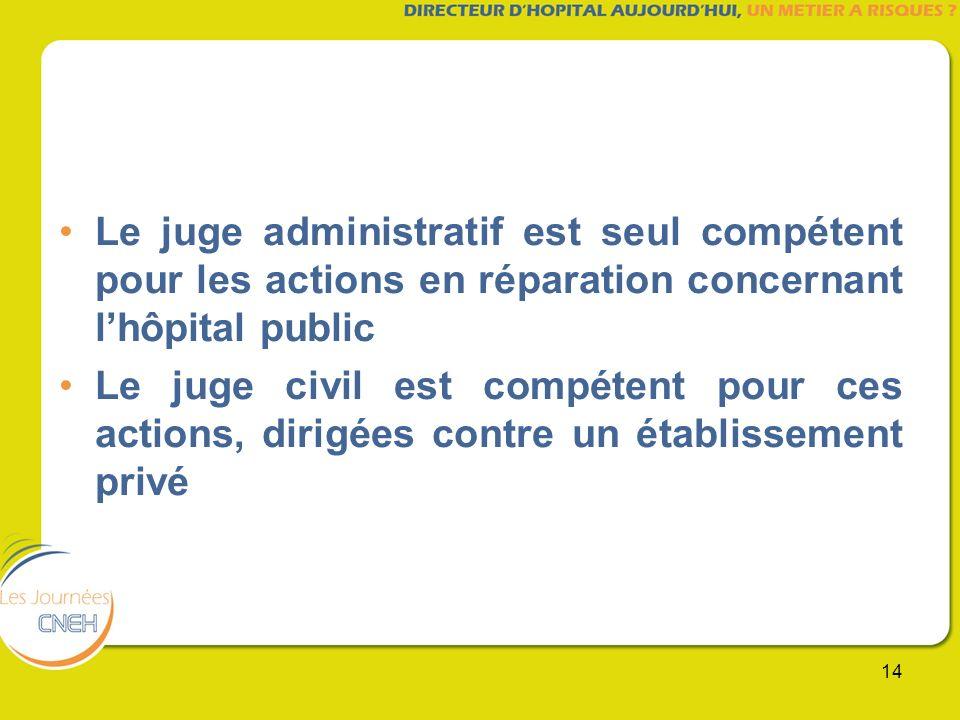 Le juge administratif est seul compétent pour les actions en réparation concernant l'hôpital public