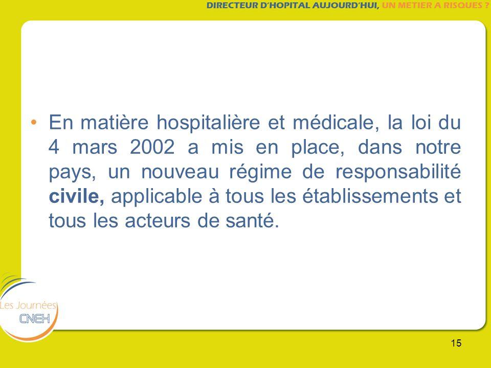 En matière hospitalière et médicale, la loi du 4 mars 2002 a mis en place, dans notre pays, un nouveau régime de responsabilité civile, applicable à tous les établissements et tous les acteurs de santé.