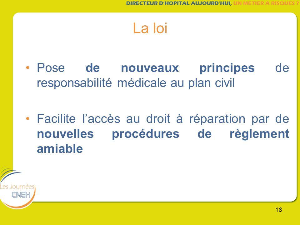 La loiPose de nouveaux principes de responsabilité médicale au plan civil.