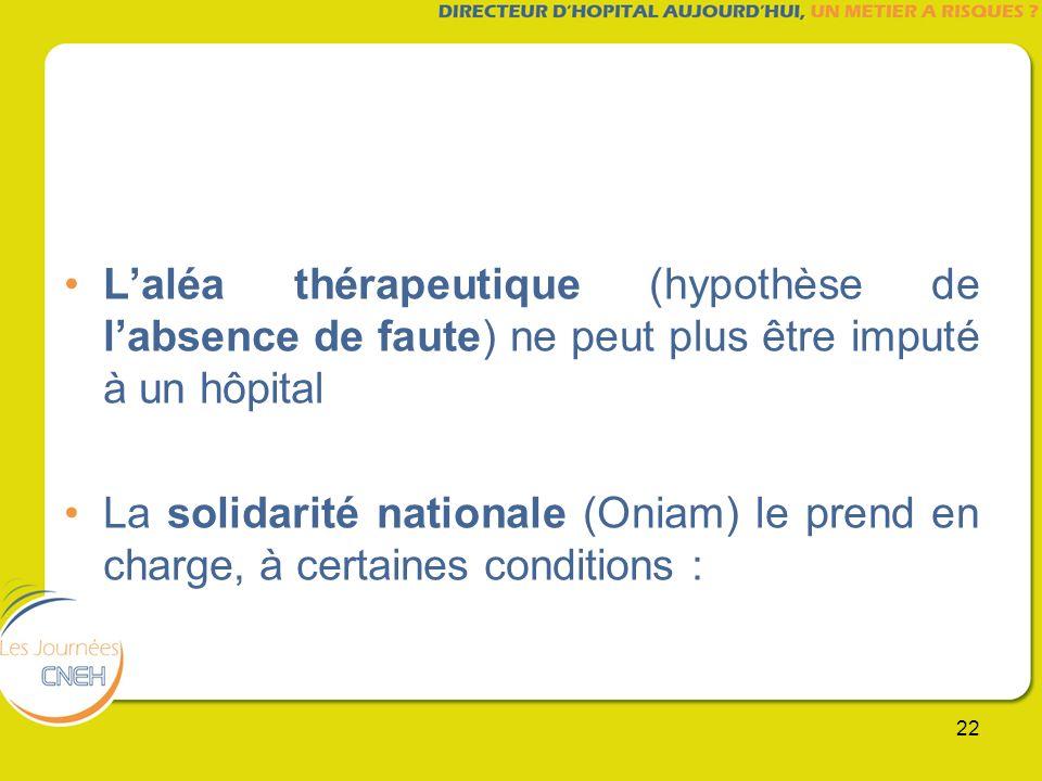 L'aléa thérapeutique (hypothèse de l'absence de faute) ne peut plus être imputé à un hôpital