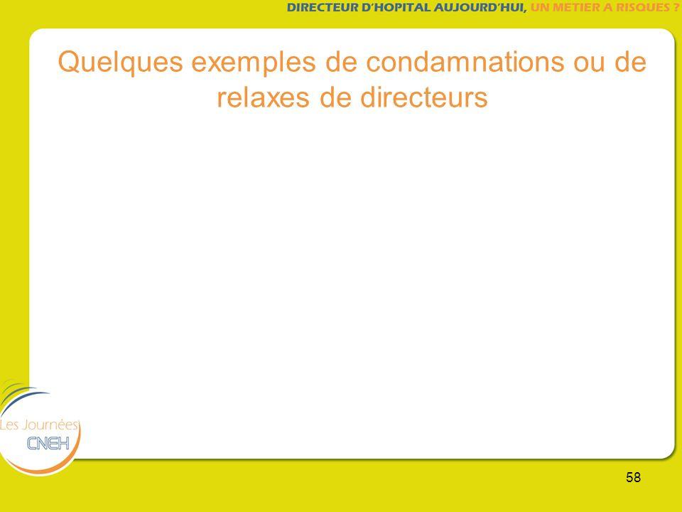 Quelques exemples de condamnations ou de relaxes de directeurs