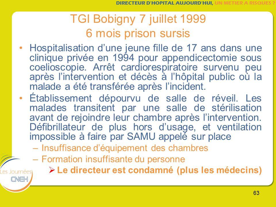 TGI Bobigny 7 juillet 1999 6 mois prison sursis