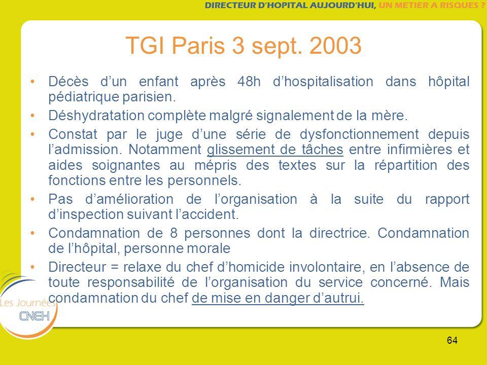 TGI Paris 3 sept. 2003Décès d'un enfant après 48h d'hospitalisation dans hôpital pédiatrique parisien.
