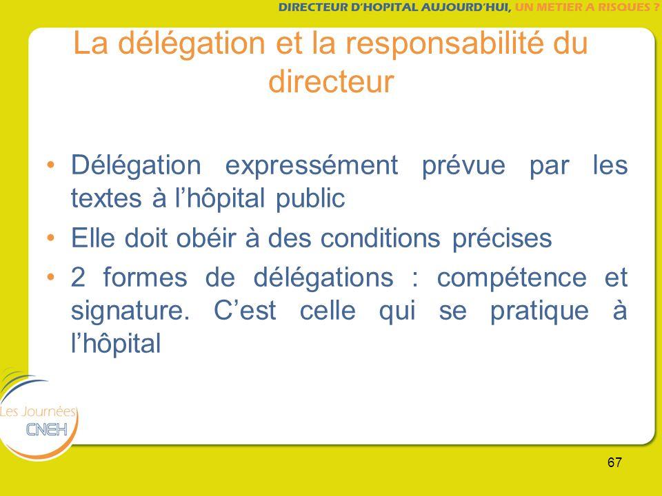 La délégation et la responsabilité du directeur