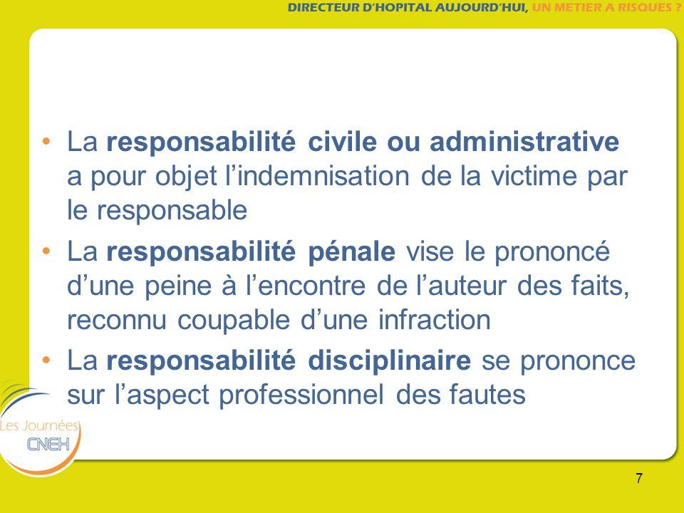 La responsabilité civile ou administrative a pour objet l'indemnisation de la victime par le responsable