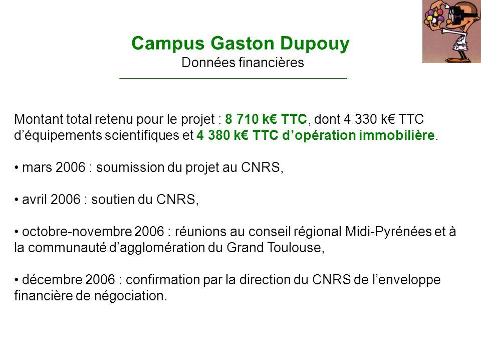 Campus Gaston Dupouy Données financières
