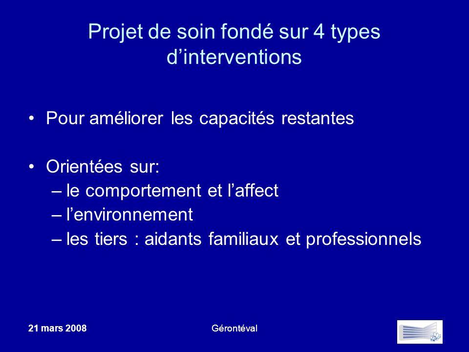 Projet de soin fondé sur 4 types d'interventions