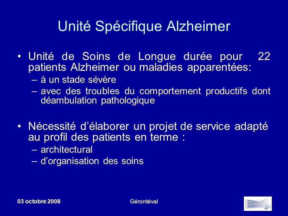 Unité Spécifique Alzheimer