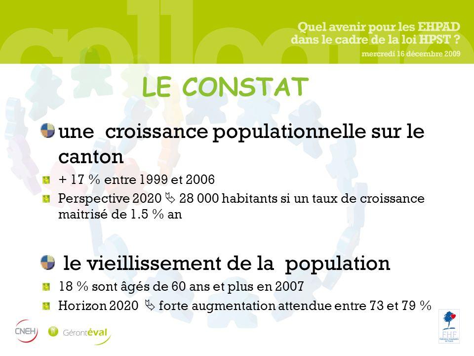 LE CONSTAT une croissance populationnelle sur le canton