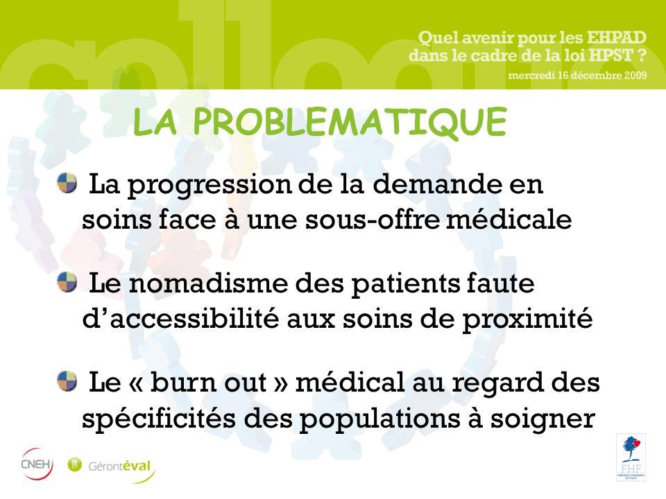 LA PROBLEMATIQUE La progression de la demande en soins face à une sous-offre médicale.