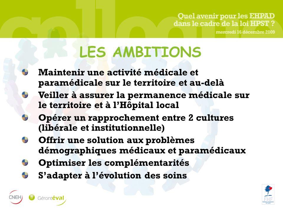 LES AMBITIONS Maintenir une activité médicale et paramédicale sur le territoire et au-delà.