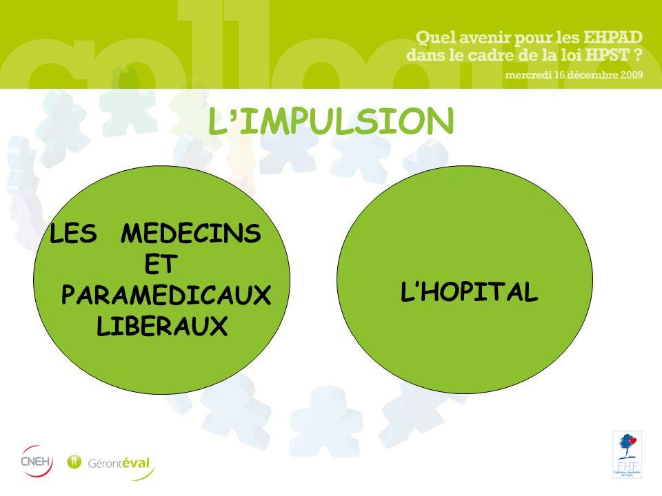 L'IMPULSION LES MEDECINS ET PARAMEDICAUX LIBERAUX L'HOPITAL