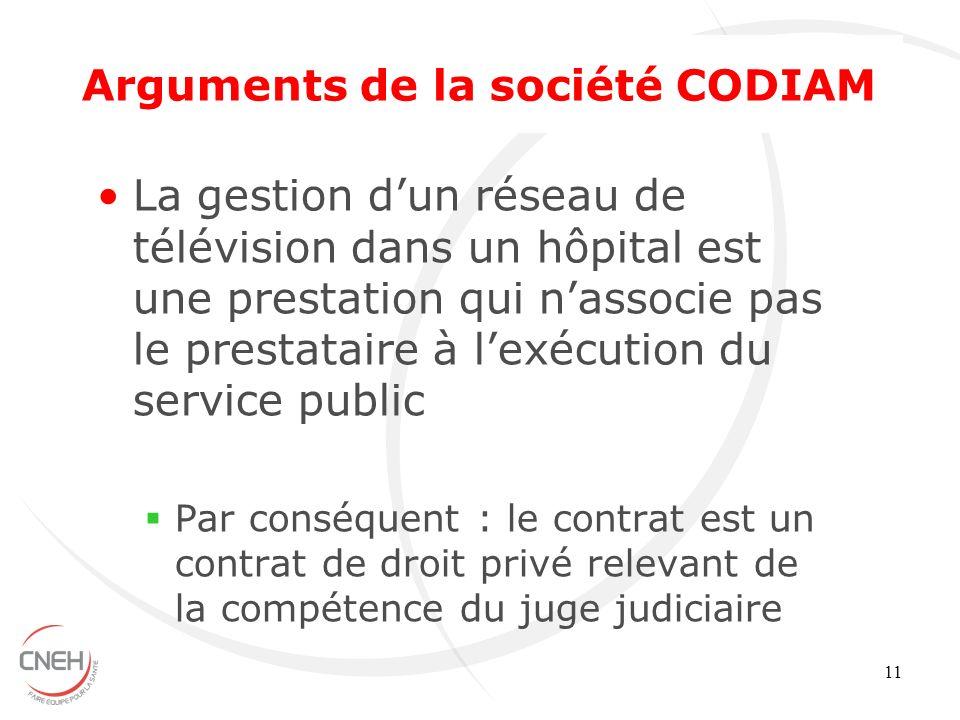 Arguments de la société CODIAM