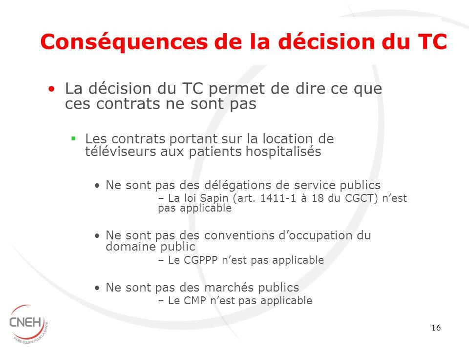 Conséquences de la décision du TC