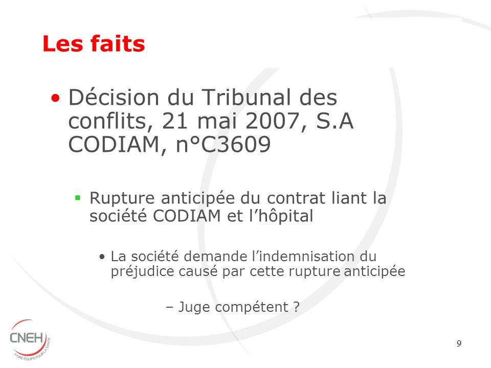 Décision du Tribunal des conflits, 21 mai 2007, S.A CODIAM, n°C3609