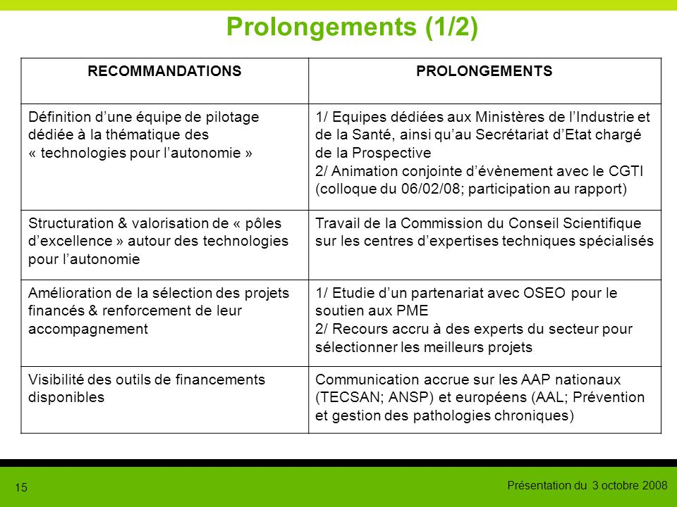 Prolongements (1/2) RECOMMANDATIONS PROLONGEMENTS