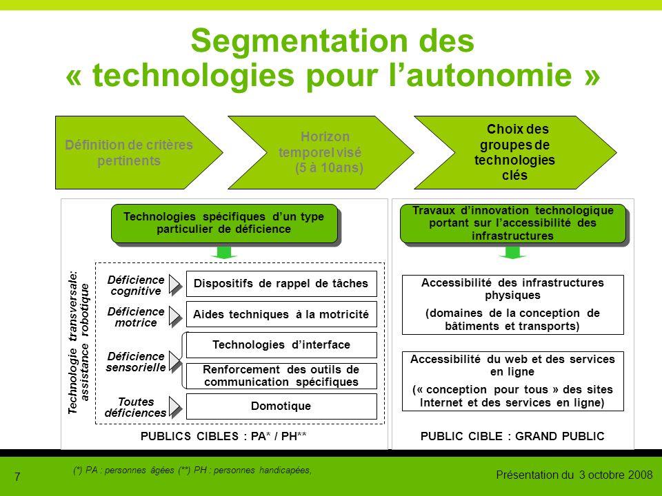 Segmentation des « technologies pour l'autonomie »