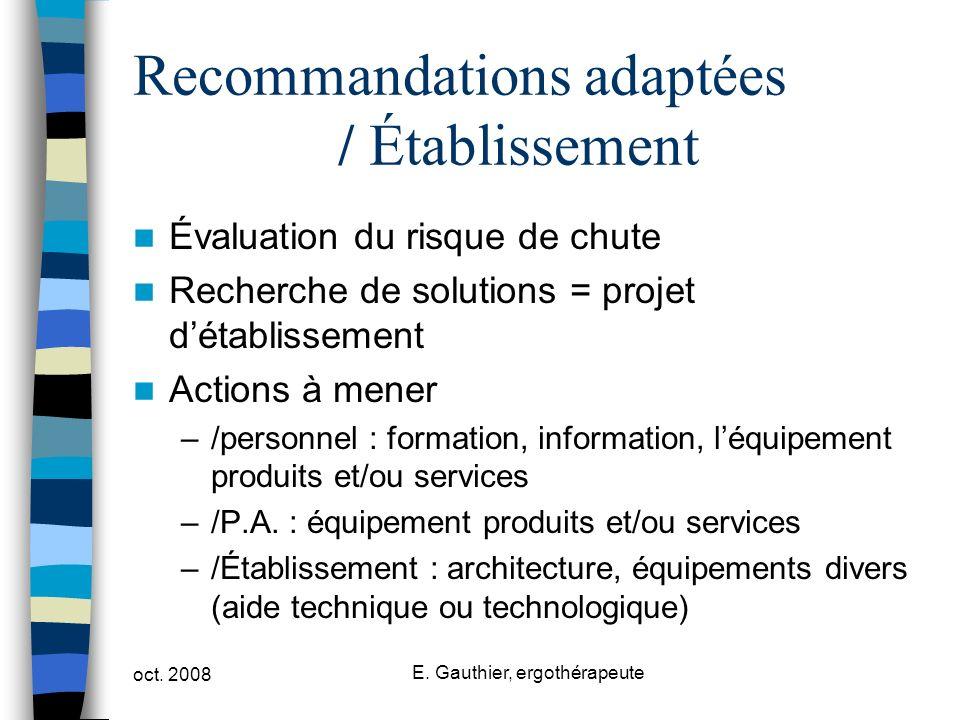 Recommandations adaptées / Établissement