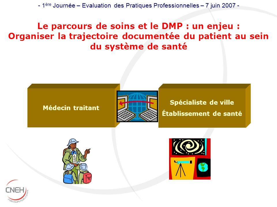 Le parcours de soins et le DMP : un enjeu : Établissement de santé