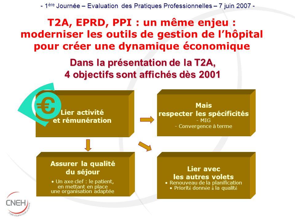 T2A, EPRD, PPI : un même enjeu :