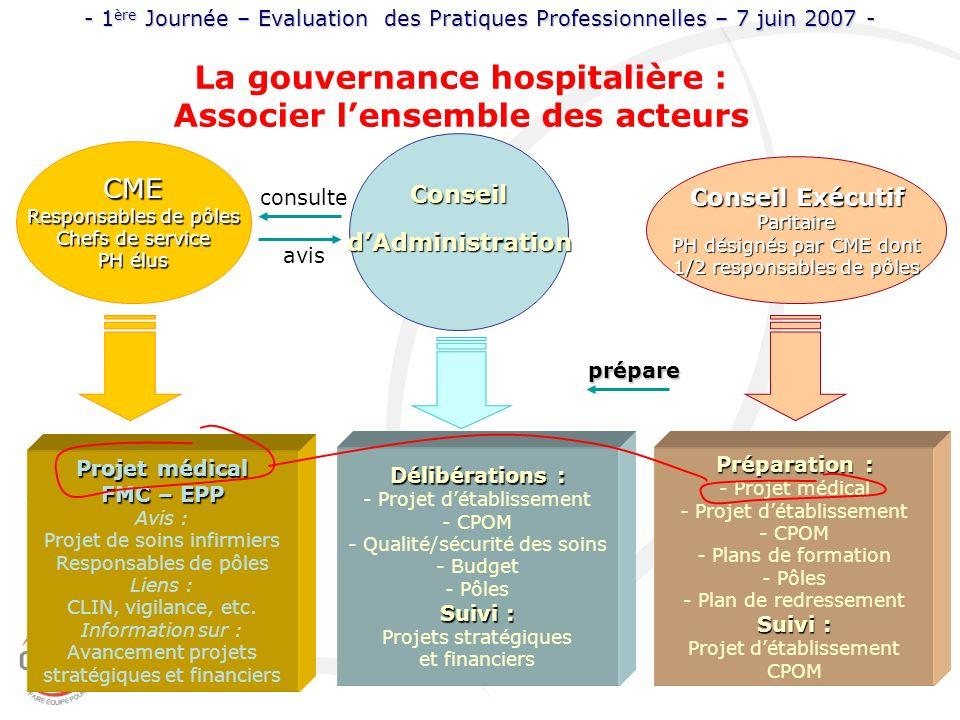 La gouvernance hospitalière : Associer l'ensemble des acteurs