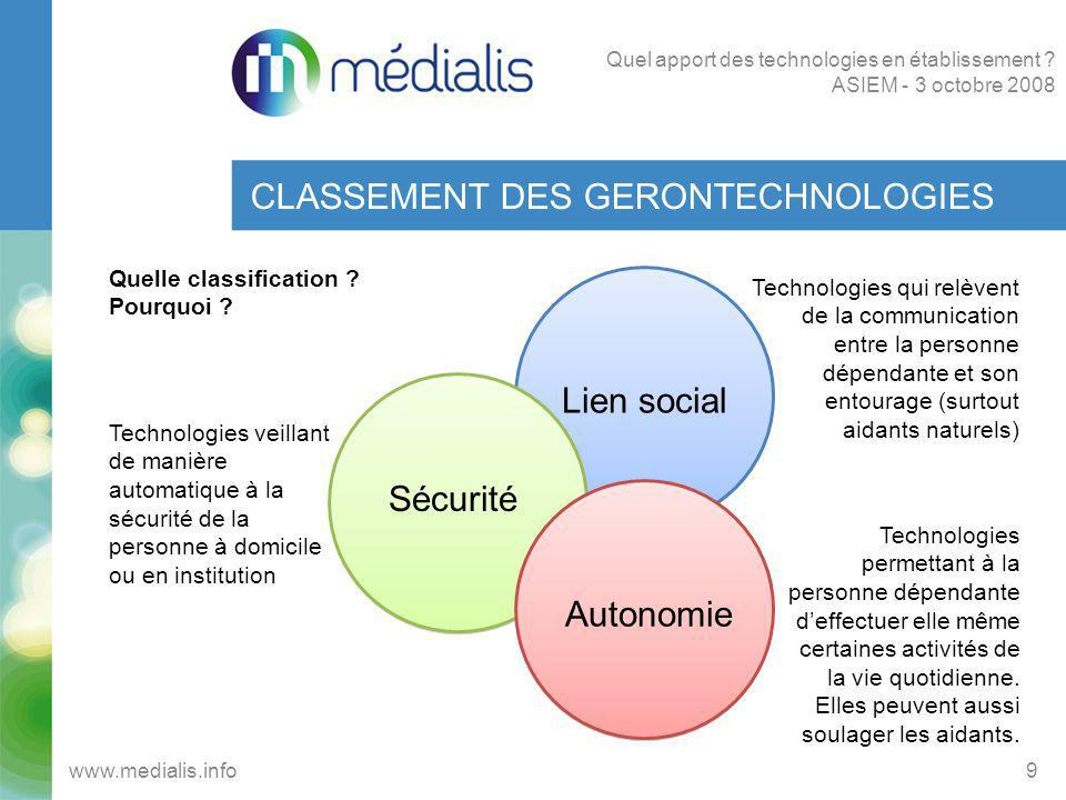 CLASSEMENT DES GERONTECHNOLOGIES