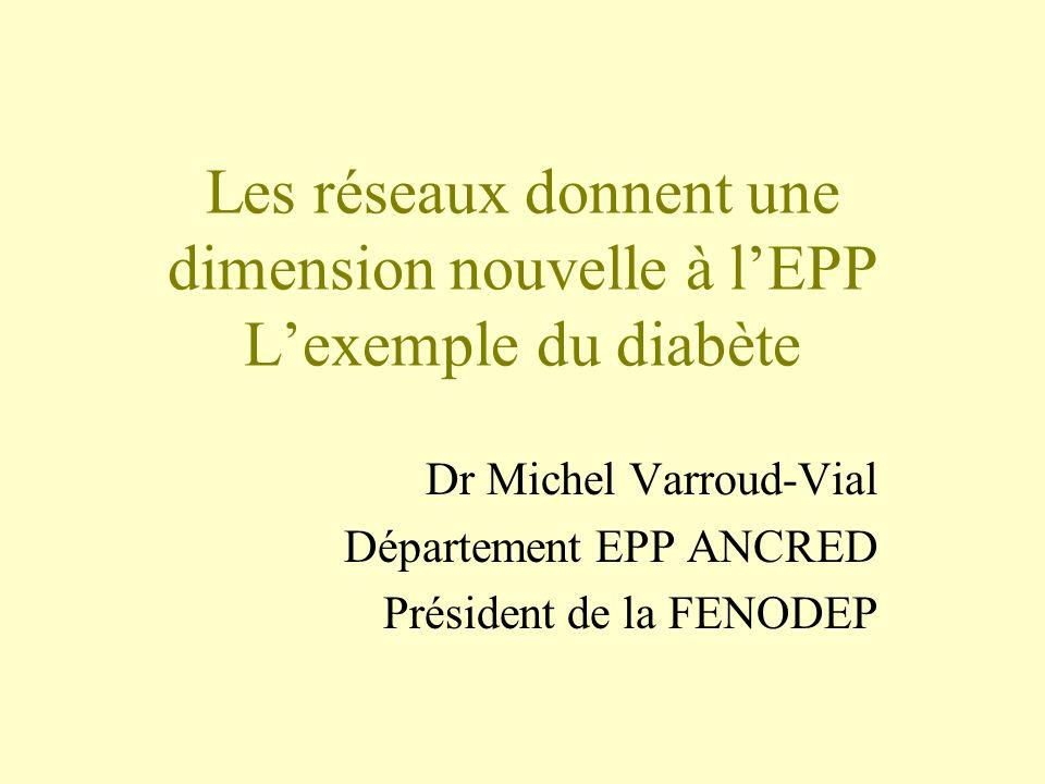 Dr Michel Varroud-Vial Département EPP ANCRED Président de la FENODEP