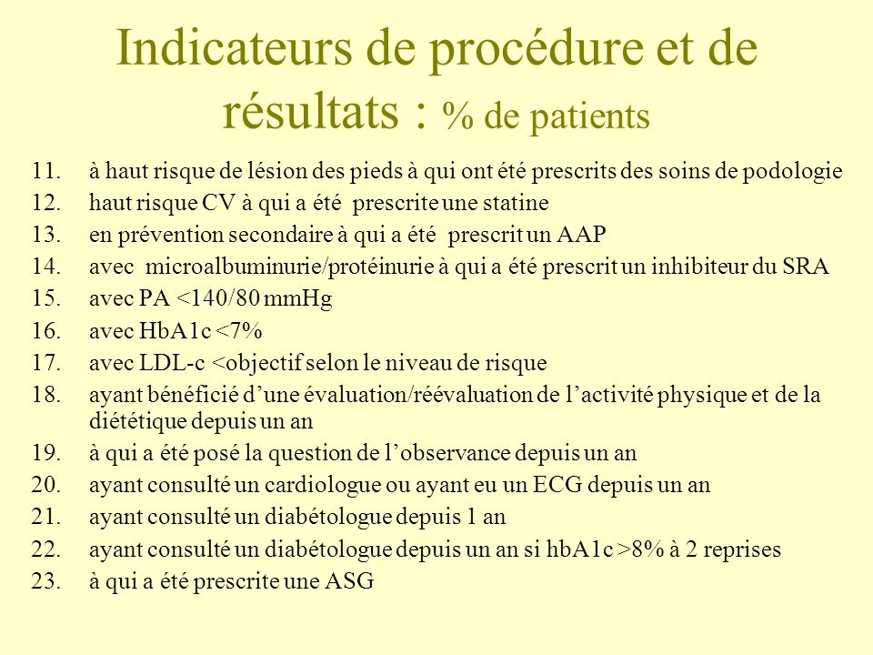 Indicateurs de procédure et de résultats : % de patients