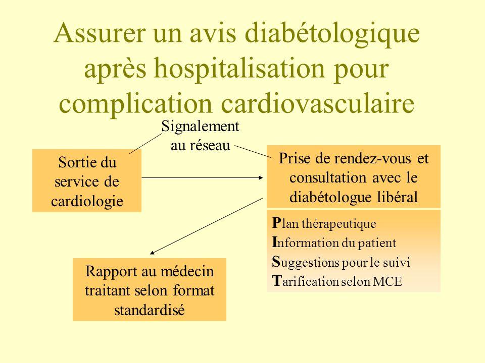 Assurer un avis diabétologique après hospitalisation pour complication cardiovasculaire