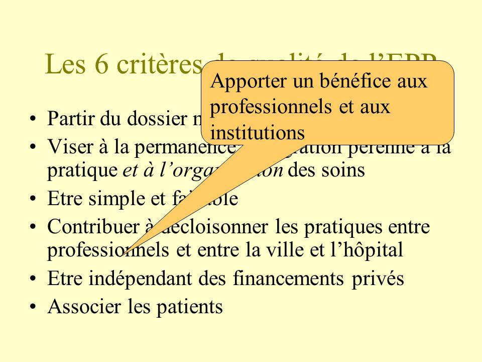 Les 6 critères de qualité de l'EPP