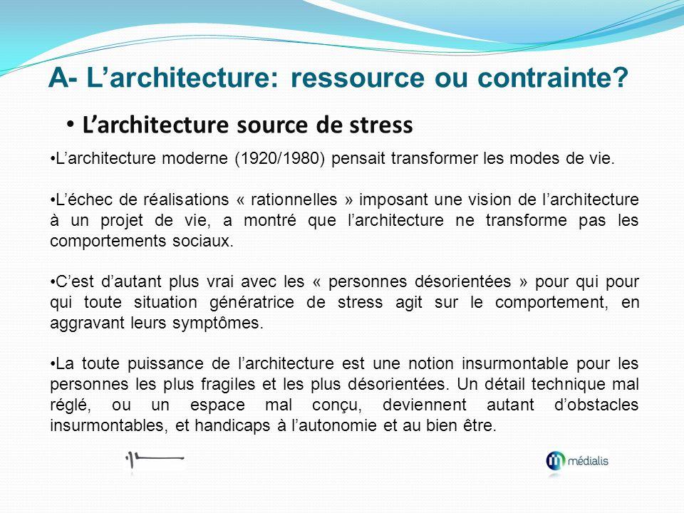 A- L'architecture: ressource ou contrainte