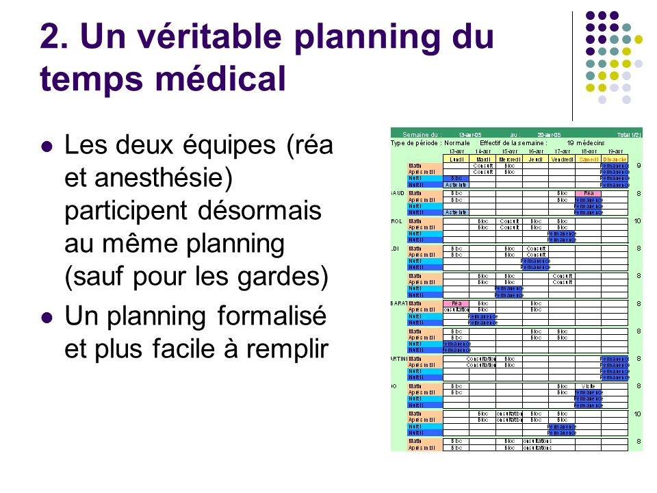 2. Un véritable planning du temps médical