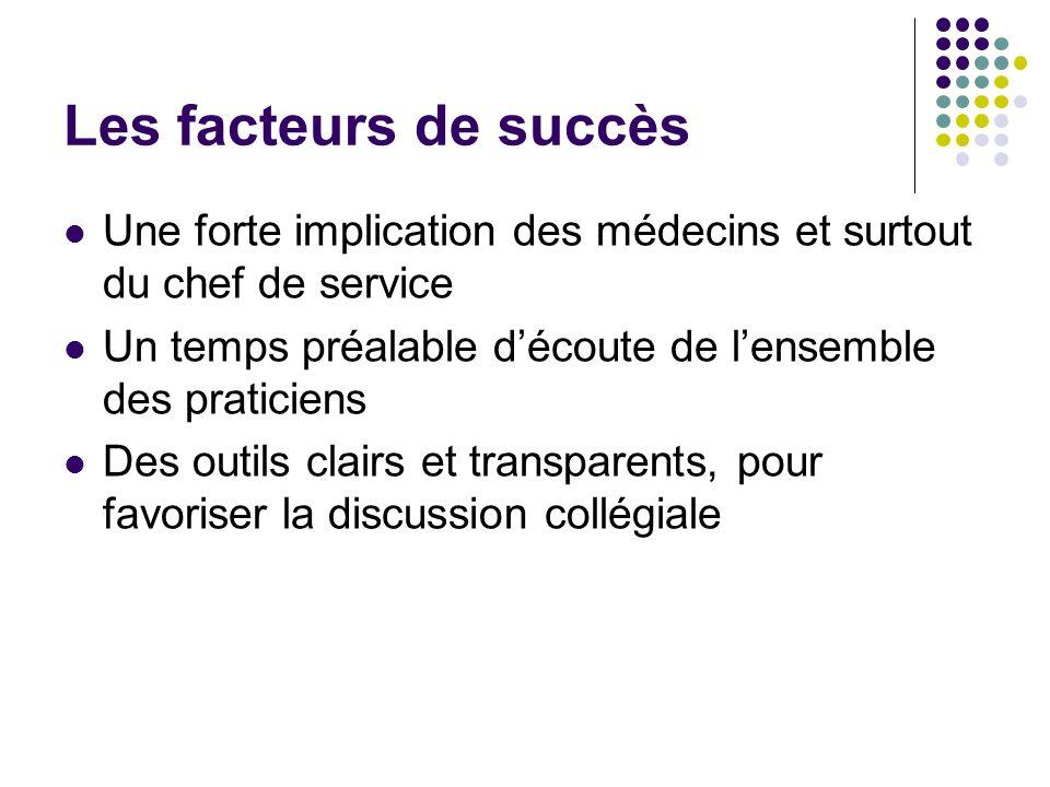 Les facteurs de succès Une forte implication des médecins et surtout du chef de service. Un temps préalable d'écoute de l'ensemble des praticiens.